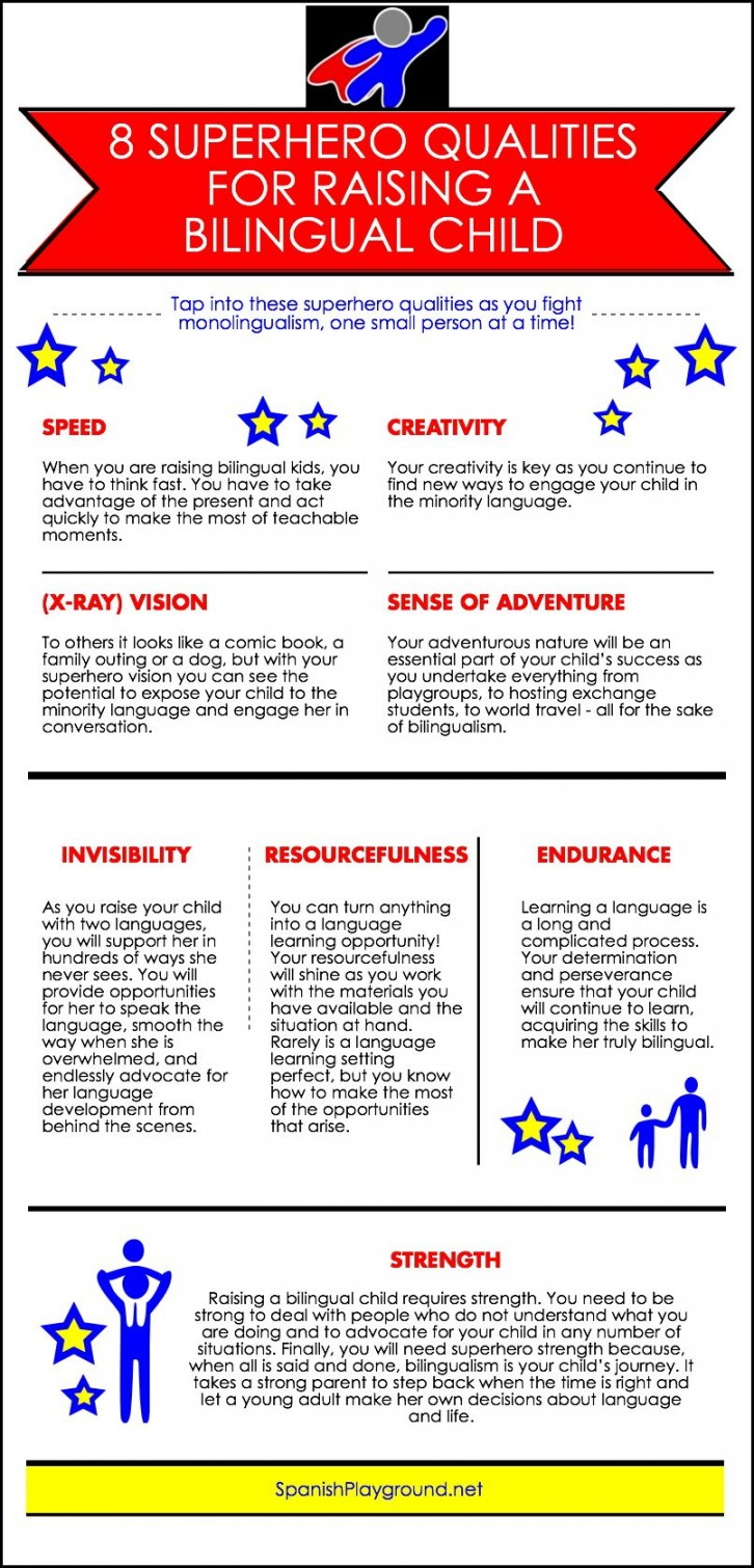 Printable poster of qualities parents need if they are raising bilingual kids.