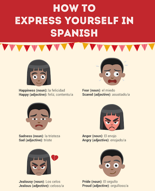 A fun infographic for talking about feelings in Spanish with kids.