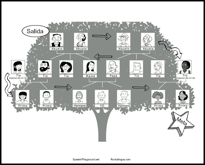 Kids learn Spanish family members with this board game made from a family tree.