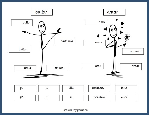 This Spanish verb conjugation practice matches subject pronouns and verb forms.