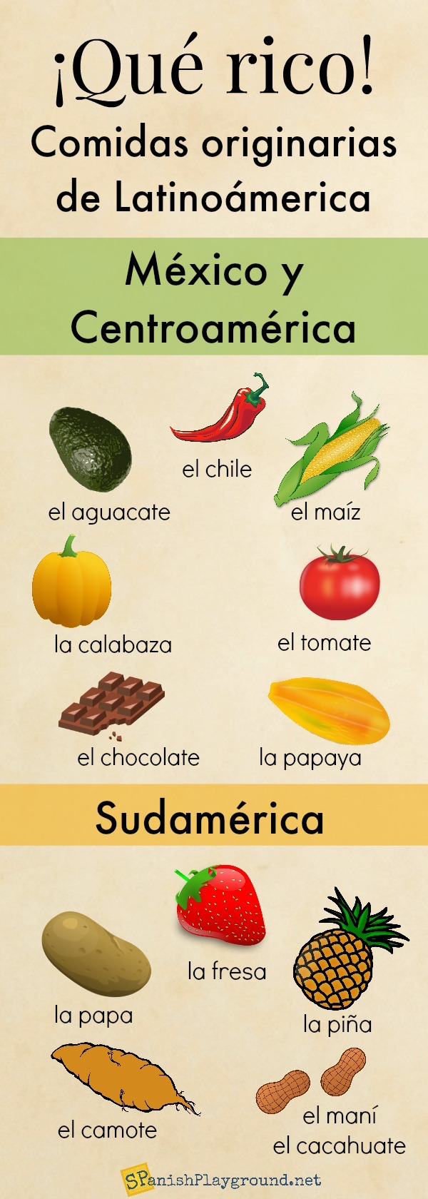 Use this food from Latin America infographic to practice vocabualry and learn about culture.