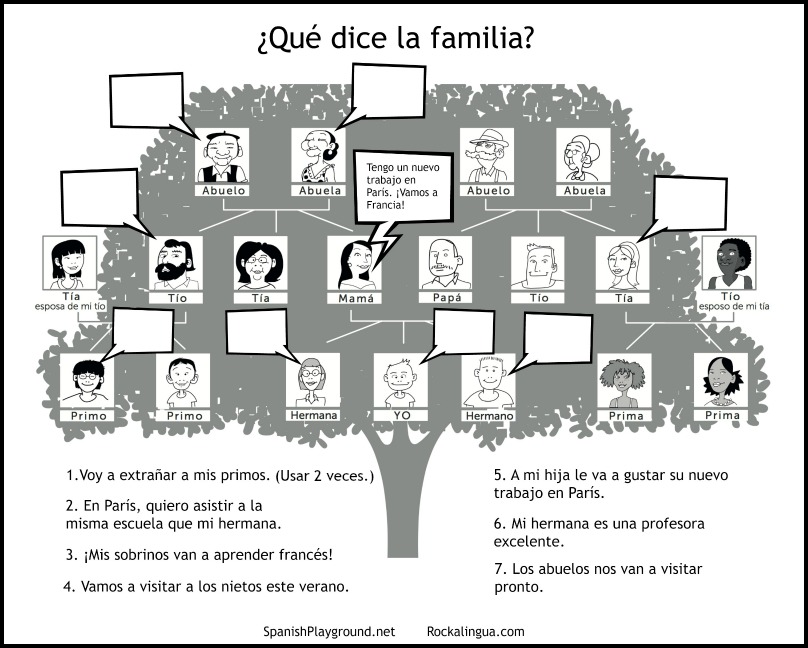 Family Members In Spanish Family Tree Activities Spanish Playground