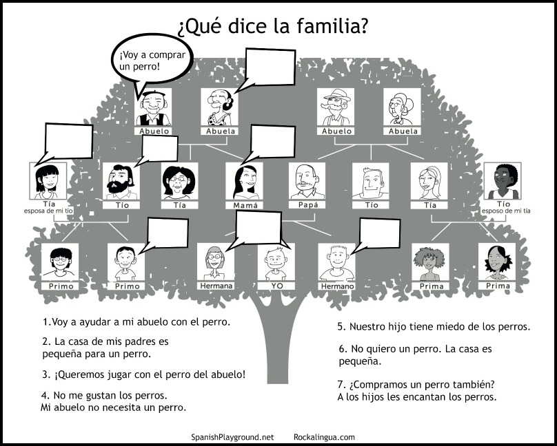 family members in spanish family tree activities spanish playground. Black Bedroom Furniture Sets. Home Design Ideas