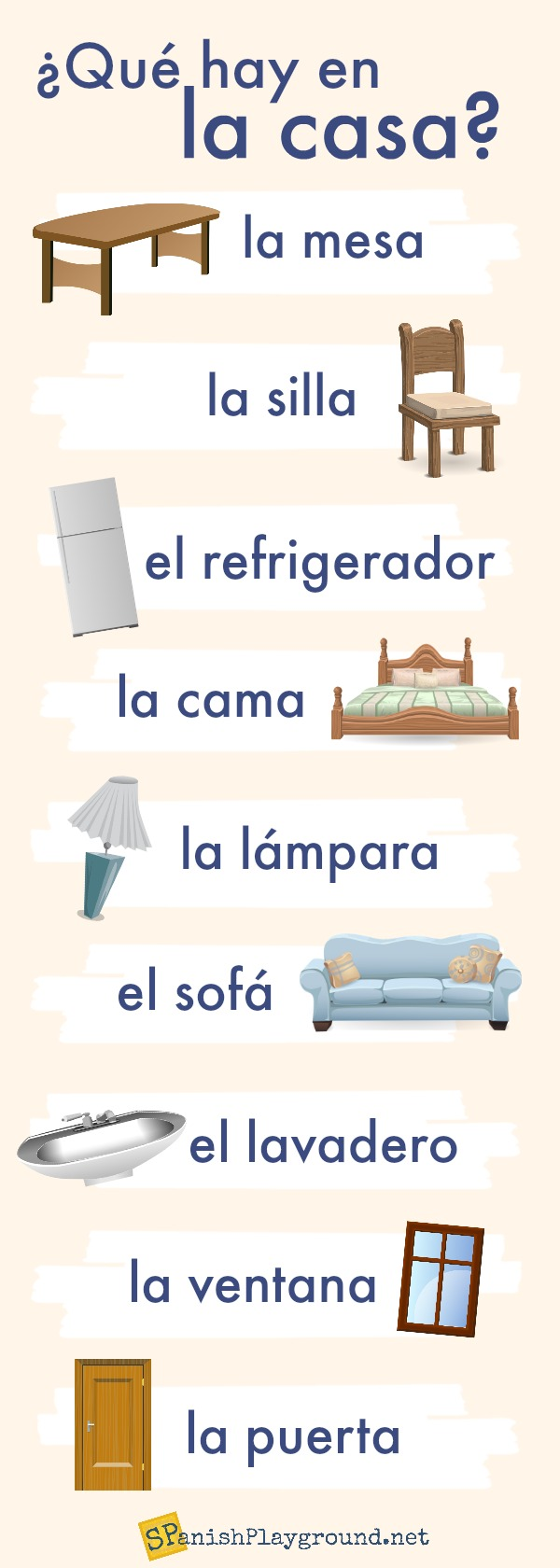 Use the infographic and the pictures to learn Spanish house vocabulary.