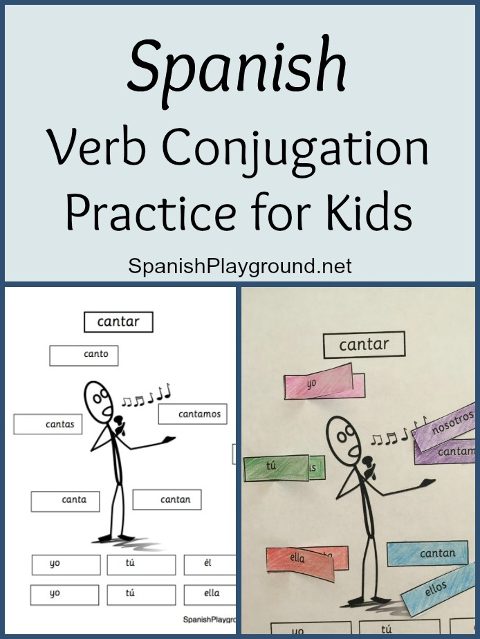 image regarding Spanish Verb Conjugation Chart Printable referred to as Spanish Verb Conjugation Train for Young children - Spanish Playground