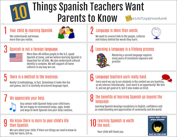 Spanish teachers want parents to know the language learning is a lifelong process.