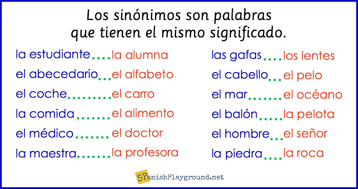 Spanish Synonyms for Elementary Students - Spanish Playground