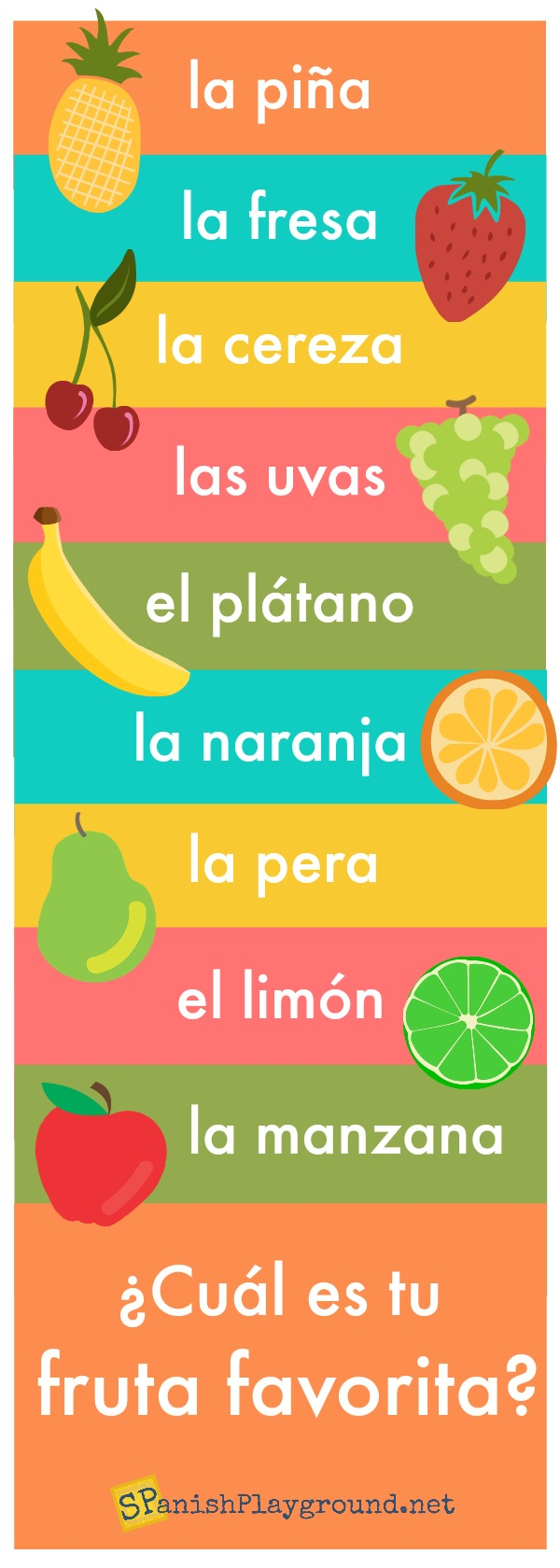 Use this infographic to talk to kids about fruit in Spanish.