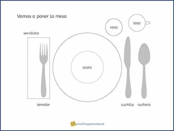 Use this printable page to practice words to set the table in Spanish.