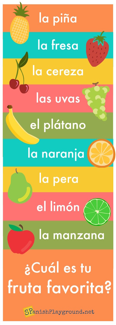 Learn Spanish vocabulary for fruit with these images.