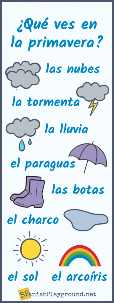 Spanish spring vocabulary related to weather in an infographic for language learners.