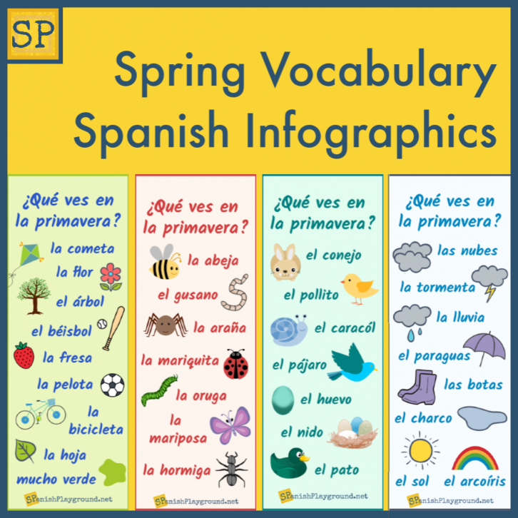 These are the four Spanish spring vocabulary infographics you can download.