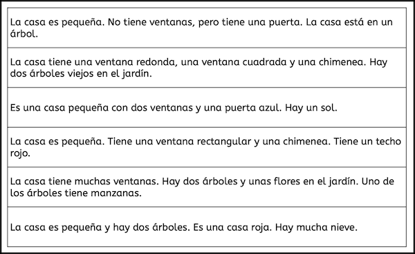 Examples of sentences in the Spanish reading practice for beginners.